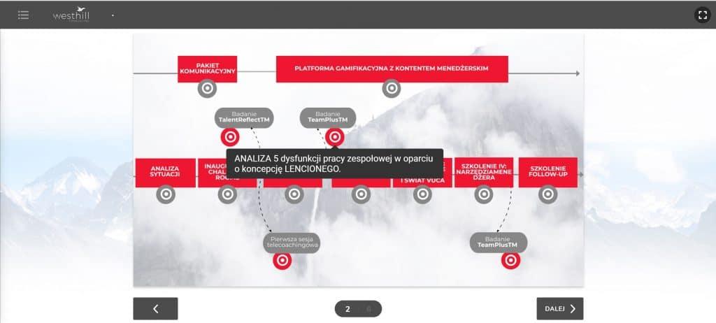 plan Akademii Menadżera