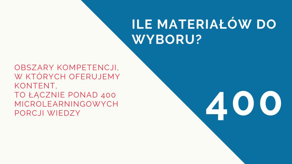 obszary kompetencji w których oferujemy kontent to łącznie ponad 400 microlearningowych porcji wiedzy.